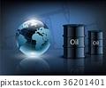 油 操纵 石油 36201401