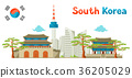South Korea historical and modern architecture 36205029