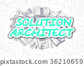Solution Architect - Doodle Green Word. 36210659