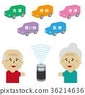 speaker, elder, elderly 36214636