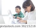 Cram computer programming classroom 36215216