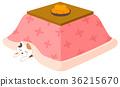炬燵 猫 猫咪 36215670