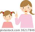 어머니, 엄마, 모친 36217846