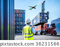 import and export concept 36231566