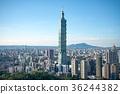 台灣 臺灣 中華台北 36244382