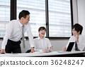 商务会议提案 36248247