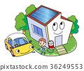 太陽能板 太陽能發電 太陽能 36249553
