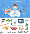 Dental Services banner 36259602