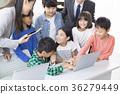 학원 컴퓨터 프로그래밍 교실 36279449