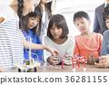 ÄPC编程教室机器人 36281155