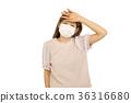 หญิงสาวชาวญี่ปุ่นที่ทุกข์ทรมานจากโรคไข้ละอองฟาง 36316680