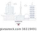 Shanghai City Skyline, China 36319491