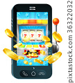 Fruit Machine Mobile Phone Concept 36322032