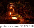 kochi prefecture, candle, candles 36327818