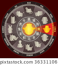 Year of COCK in Golden Chinese zodiac wheel 36331106