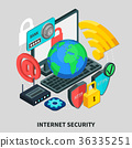 internet, security, concept 36335251