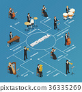 Orchestra Musicians People Isometric Flowchart  36335269
