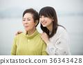 ผู้ปกครองและเด็กเดินทางแม่และลูกสาว 36343428