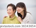 ความเป็นพ่อแม่,ยิ้ม,รอยยิ้ม 36343654