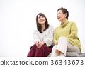 ความเป็นพ่อแม่,ยิ้ม,รอยยิ้ม 36343673
