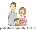 孕婦 懷孕 妊娠 36345919