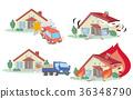 주택 보험 이미지. 36348790