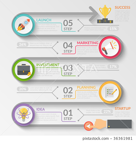 Startup Development Stages Flowchart - Stock Illustration