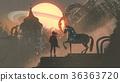 การผจญภัย,แห่งอนาคต,ดาวเคราะห์ 36363720