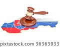 Slovakia, flag, map 36363933