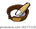 grated yam, pestle, mortar 36377120
