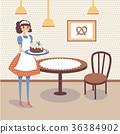 女服務員 室內 室內空間 36384902
