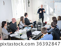 Relaxed informal IT business startup company team 36392847