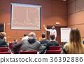 meeting, speaker, lecture 36392886