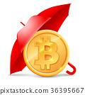 比特幣 金色 錢幣 36395667