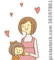 孕婦 懷孕 妊娠 36397861