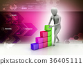 Concept growth of the business 36405111