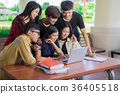 Back to school education knowledge college university concept. 36405518