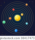 Exoplanets orbiting stars, vector illustration 36417473