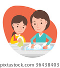 Mother and daughter washing the dishes 36438403