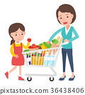 Mom and daughter with supermarket trolley. 36438406