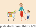 Woman holding shopping cart with son. 36439329