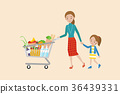 Woman holding shopping cart with daughter. 36439331