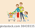 Woman holding shopping cart with family. 36439335
