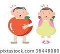 Medabo。蘋果形男人和梨形女人。 36448080