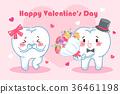 care dental oral 36461198
