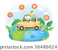 Electric Vehicle Promotion Vector Illustration 36486024
