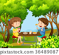 Two girls having picnic in the woods 36489087