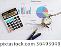 Top view of working table with financial report 36493049