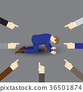 Businessman Kneeling And Others Pointing At Him 36501874