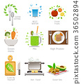 Foods with health benefits. 36502894